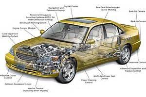 کارشناسی خودروماتریس
